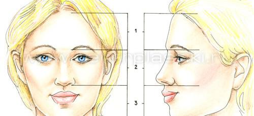 Комплексный подход ведения пациентов с асимметрией нижней трети лица, болевым синдромом лица, жалобами на изменения овала лица.